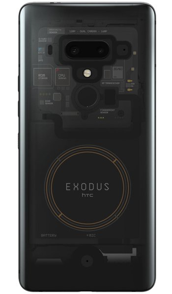 HTC Exodus 1 Specs, review, opinions, comparisons
